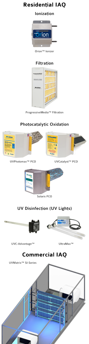 Ultravation indoor air quality products for residential and commercial applications